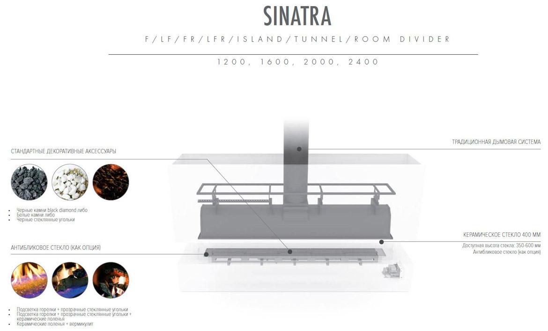 газовый камин Planika Sinatra 1600 Tunnel